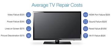 Television Warranties