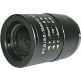 Lenses, Megapixel, Auto Iris
