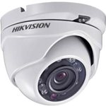 Hikvision USA - DS2CE56D0TIRM28MM